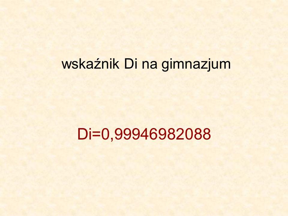 wskaźnik Di na gimnazjum Di=0,99946982088