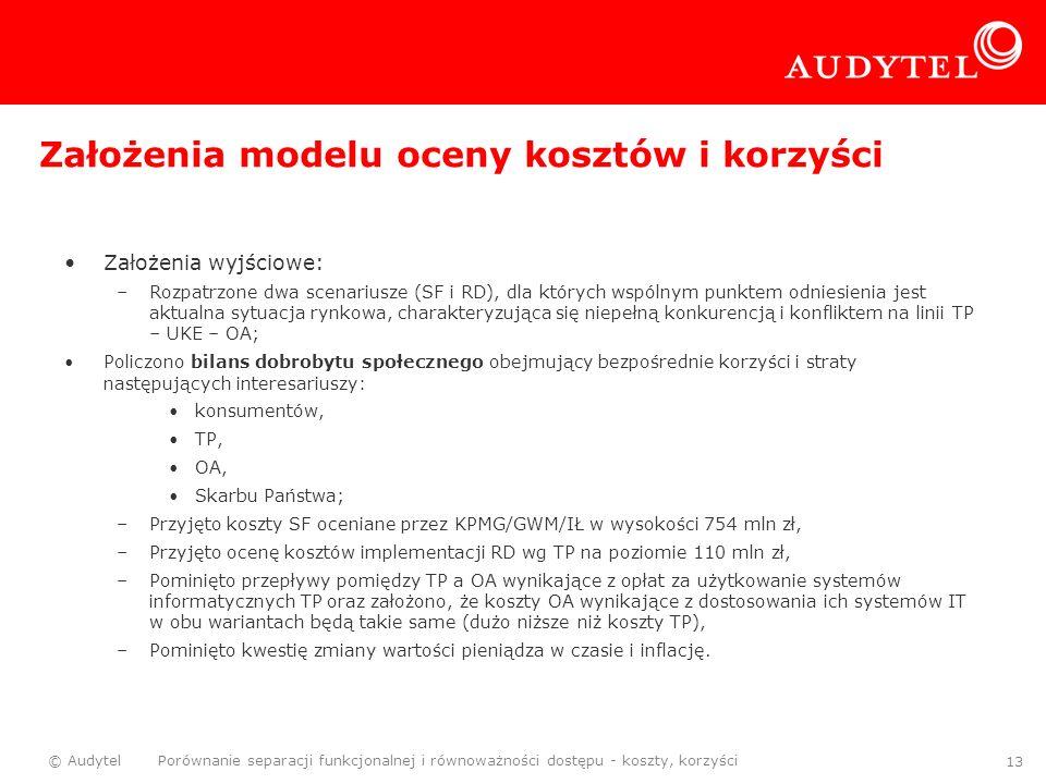 © Audytel Porównanie separacji funkcjonalnej i równoważności dostępu - koszty, korzyści 13 Założenia modelu oceny kosztów i korzyści Założenia wyjścio