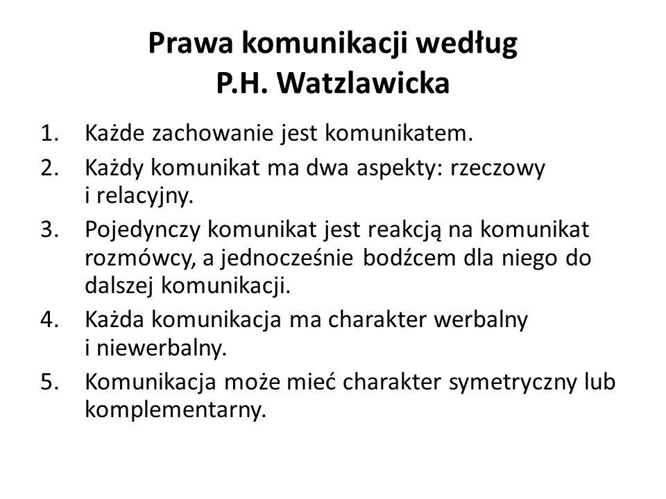 Prawa komunikacji według P.H. Watzlawicka 1.Każde zachowanie jest komunikatem. 2.Każdy komunikat ma dwa aspekty: rzeczowy i relacyjny. 3.Pojedynczy ko