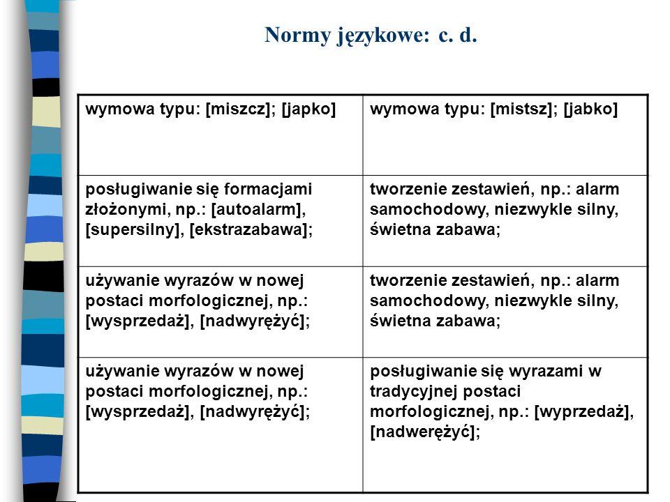 Normy językowe: c. d. wymowa typu: [miszcz]; [japko]wymowa typu: [mistsz]; [jabko] posługiwanie się formacjami złożonymi, np.: [autoalarm], [supersiln