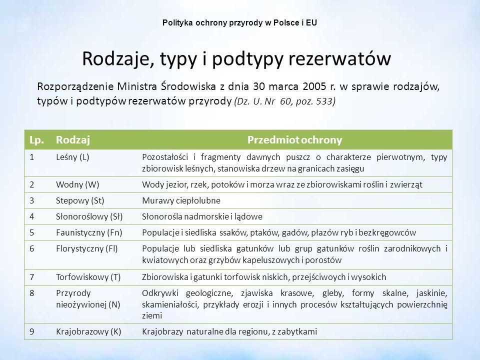 Polityka ochrony przyrody w Polsce i EU Rodzaje, typy i podtypy rezerwatów Lp.RodzajPrzedmiot ochrony 1Leśny (L)Pozostałości i fragmenty dawnych puszc