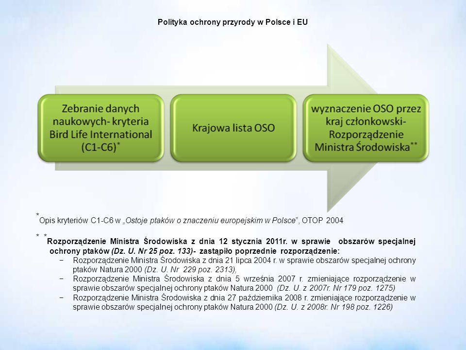 Polityka ochrony przyrody w Polsce i EU * Opis kryteriów C1-C6 w Ostoje ptaków o znaczeniu europejskim w Polsce, OTOP 2004 * * Rozporządzenie Ministra
