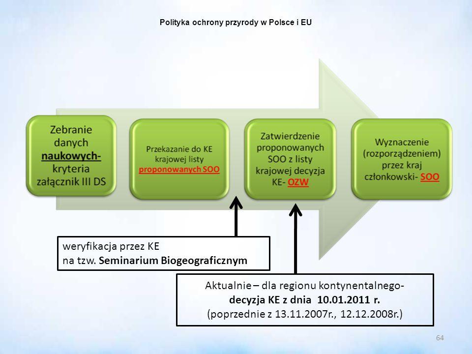 Polityka ochrony przyrody w Polsce i EU weryfikacja przez KE na tzw. Seminarium Biogeograficznym Aktualnie – dla regionu kontynentalnego- decyzja KE z