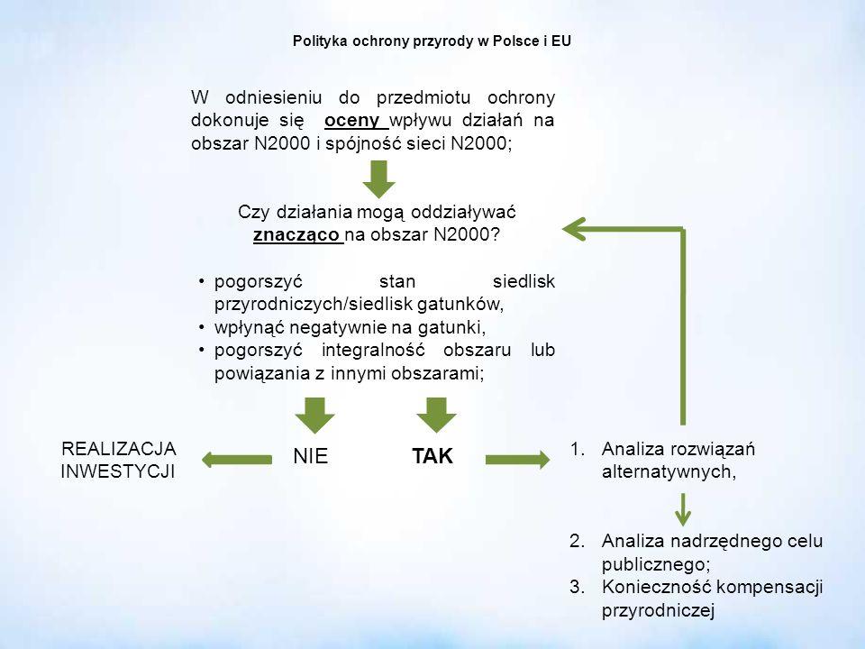 Polityka ochrony przyrody w Polsce i EU W odniesieniu do przedmiotu ochrony dokonuje się oceny wpływu działań na obszar N2000 i spójność sieci N2000;