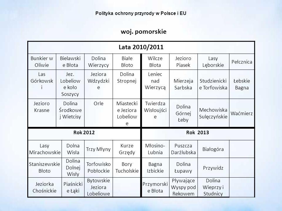 Polityka ochrony przyrody w Polsce i EU woj. pomorskie Lata 2010/2011 Bunkier w Oliwie Bielawski e Błota Dolina Wierzycy Białe Błoto Wilcze Błota Jezi