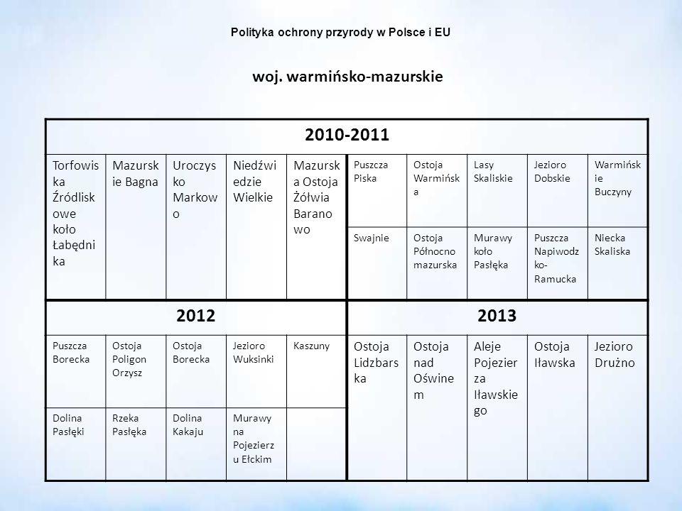 Polityka ochrony przyrody w Polsce i EU woj. warmińsko-mazurskie 2010-2011 Torfowis ka Źródlisk owe koło Łabędni ka Mazursk ie Bagna Uroczys ko Markow