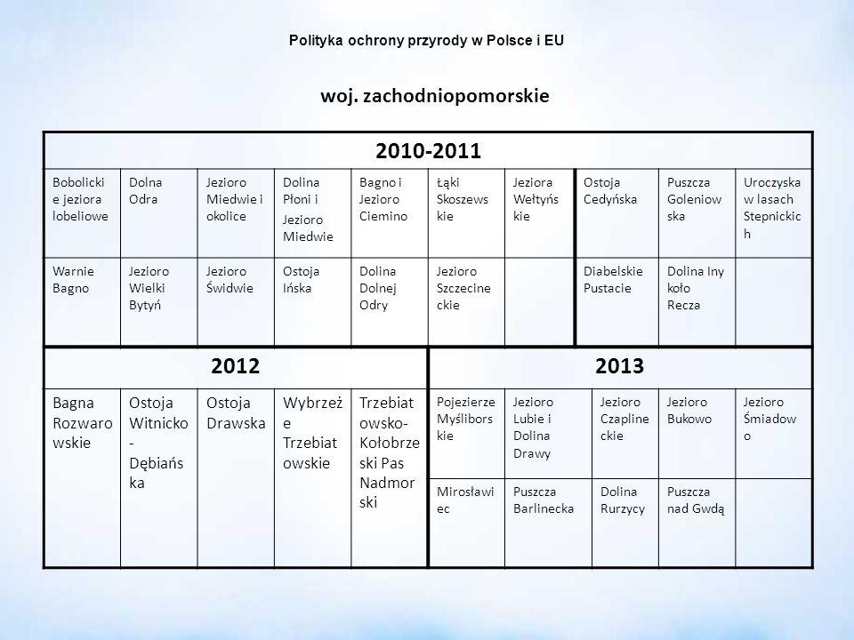 Polityka ochrony przyrody w Polsce i EU woj. zachodniopomorskie 2010-2011 Bobolicki e jeziora lobeliowe Dolna Odra Jezioro Miedwie i okolice Dolina Pł