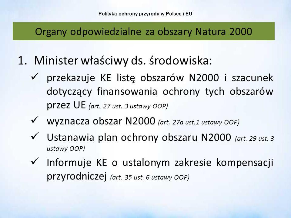 Polityka ochrony przyrody w Polsce i EU 1.Minister właściwy ds. środowiska: przekazuje KE listę obszarów N2000 i szacunek dotyczący finansowania ochro