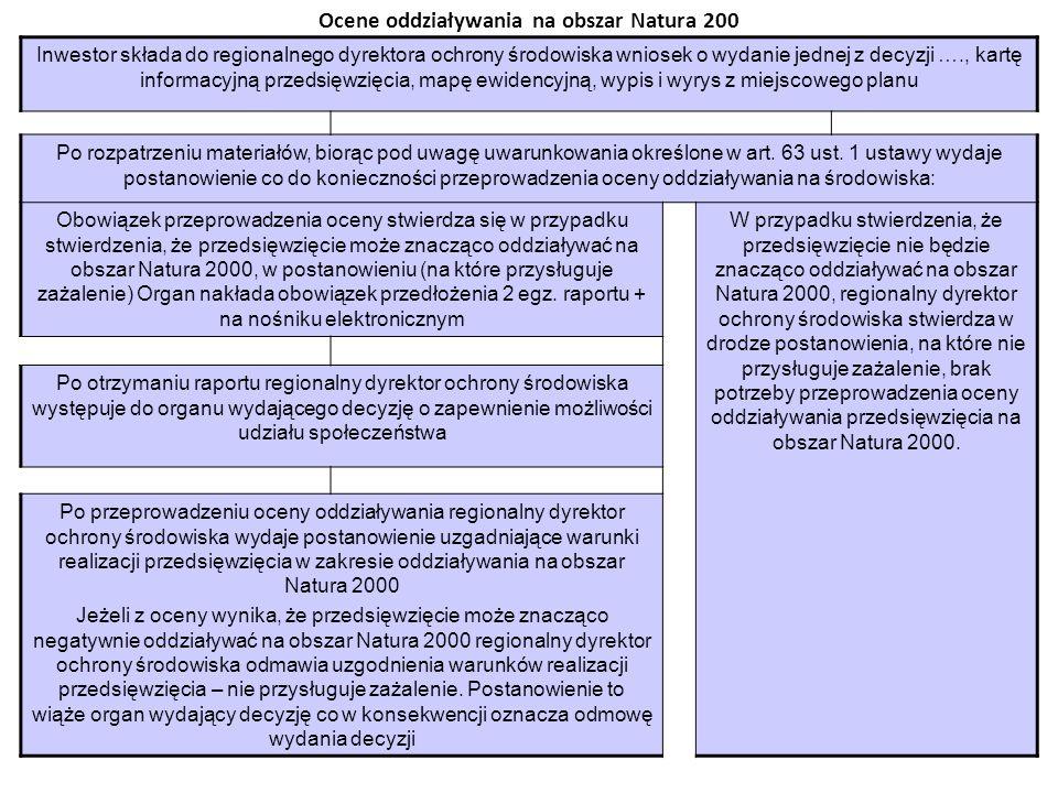 Ocena oddziaływania przedsięwzięcia na obszar Natura 2000 Dla przedsięwzięć mogących oddziaływać na obszary Natura 2000 ustawa wprowadza możliwość prz