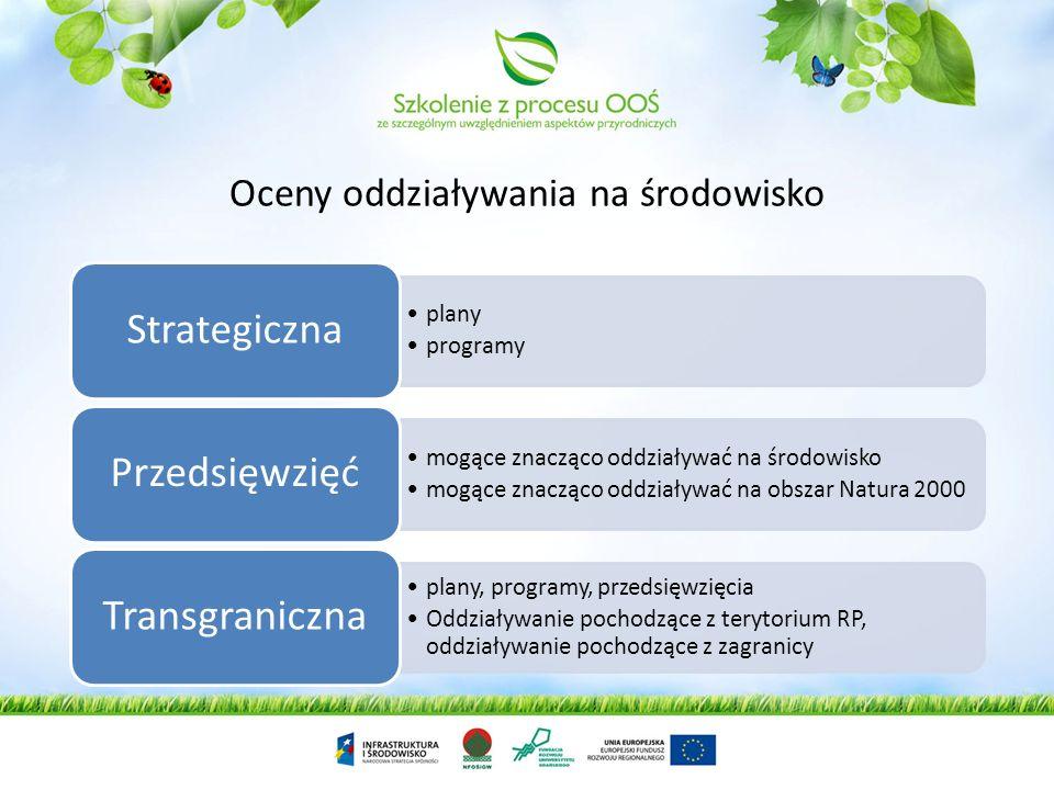 Oceny oddziaływania na środowisko Procedury wykonywania, cel przeprowadzenia oceny, etapy, przykłady