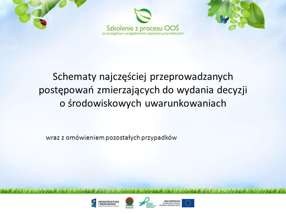 Cd. Karta informacyjna przedsięwzięcia e) przewidywanej ilości wykorzystywanej wody, surowców, materiałów, paliw oraz energii, f) rozwiązaniach chroni