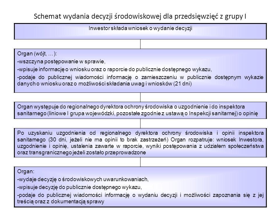 5. Jeżeli planowane przedsięwzięcie jest związane z użyciem instalacji objętej obowiązkiem uzyskania pozwolenia zintegrowanego, raport o oddziaływaniu