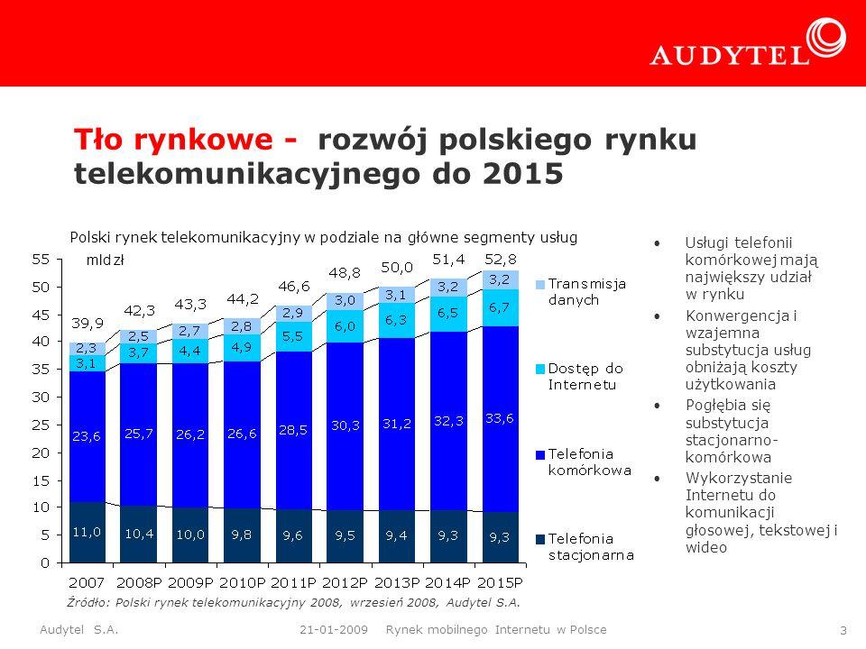 Audytel S.A. 21-01-2009 Rynek mobilnego Internetu w Polsce 3 Tło rynkowe - rozwój polskiego rynku telekomunikacyjnego do 2015 Usługi telefonii komórko