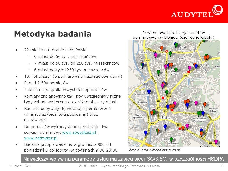 Audytel S.A. 21-01-2009 Rynek mobilnego Internetu w Polsce 5 Metodyka badania 22 miasta na terenie całej Polski –9 miast do 50 tys. mieszkańców –7 mia