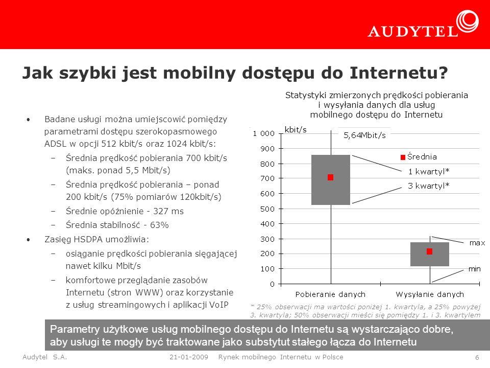 Audytel S.A. 21-01-2009 Rynek mobilnego Internetu w Polsce 6 Jak szybki jest mobilny dostępu do Internetu? Badane usługi można umiejscowić pomiędzy pa