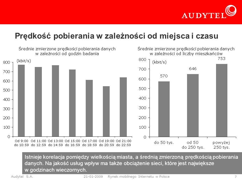 Audytel S.A. 21-01-2009 Rynek mobilnego Internetu w Polsce 7 Prędkość pobierania w zależności od miejsca i czasu Istnieje korelacja pomiędzy wielkości