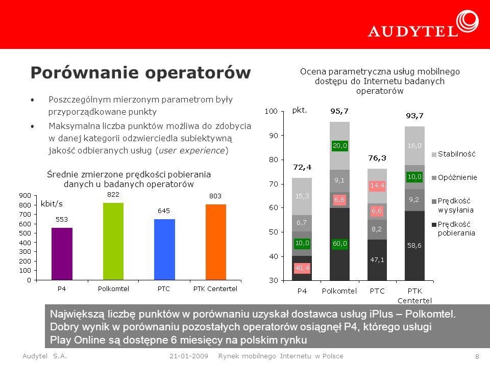 Audytel S.A. 21-01-2009 Rynek mobilnego Internetu w Polsce 8 Porównanie operatorów Poszczególnym mierzonym parametrom były przyporządkowane punkty Mak
