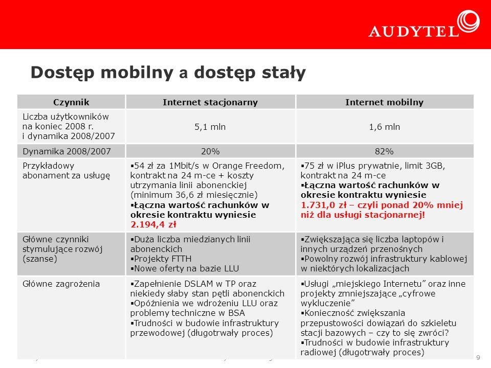 Audytel S.A. 21-01-2009 Rynek mobilnego Internetu w Polsce 9 Dostęp mobilny a dostęp stały CzynnikInternet stacjonarnyInternet mobilny Liczba użytkown