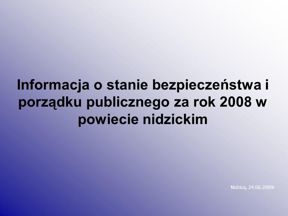 Przestępczość – dane ogólne Wykrywalność 2006 r. - 88,2% 2007 r. - 82,3% 2008 r. - 78,6%