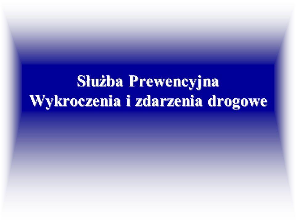 Służba Prewencyjna Wykroczenia i zdarzenia drogowe