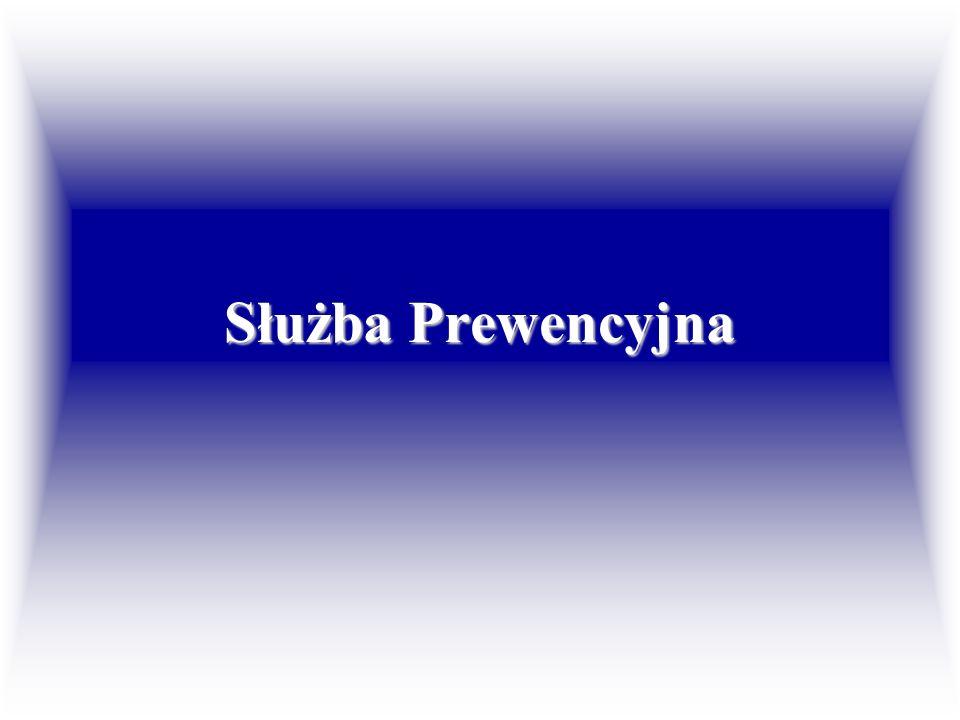 Służba Prewencyjna