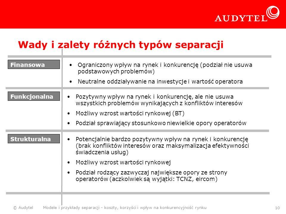 © Audytel Modele i przykłady separacji - koszty, korzyści i wpływ na konkurencyjność rynku 10 Finansowa Funkcjonalna Strukturalna Ograniczony wpływ na