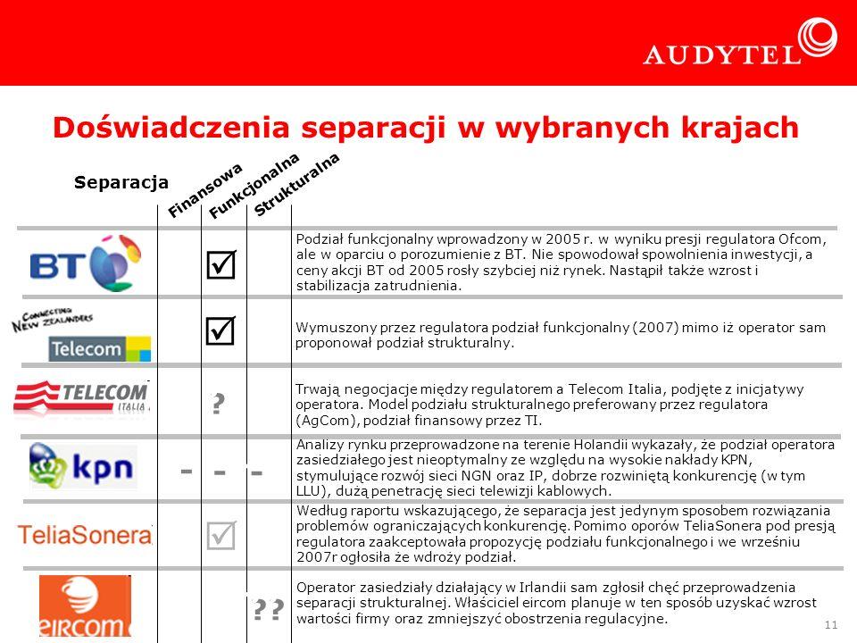© Audytel Modele i przykłady separacji - koszty, korzyści i wpływ na konkurencyjność rynku 11 Analizy rynku przeprowadzone na terenie Holandii wykazał