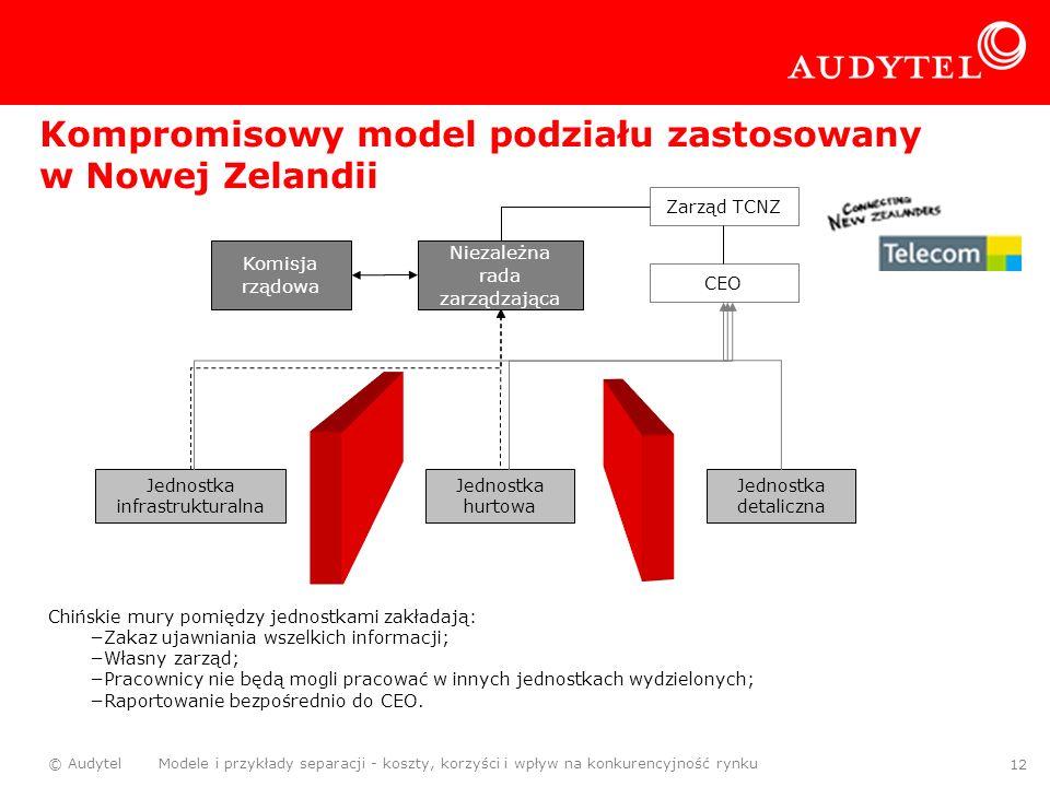 © Audytel Modele i przykłady separacji - koszty, korzyści i wpływ na konkurencyjność rynku 12 Kompromisowy model podziału zastosowany w Nowej Zelandii