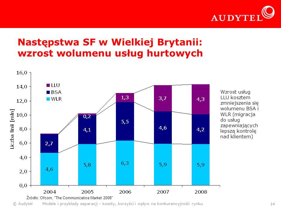 © Audytel Modele i przykłady separacji - koszty, korzyści i wpływ na konkurencyjność rynku 14 Następstwa SF w Wielkiej Brytanii: wzrost wolumenu usług