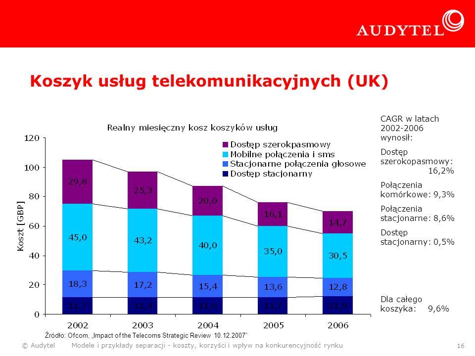© Audytel Modele i przykłady separacji - koszty, korzyści i wpływ na konkurencyjność rynku 16 Koszyk usług telekomunikacyjnych (UK) CAGR w latach 2002