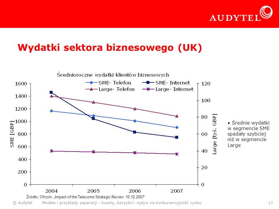 © Audytel Modele i przykłady separacji - koszty, korzyści i wpływ na konkurencyjność rynku 17 Wydatki sektora biznesowego (UK) Średnie wydatki w segme