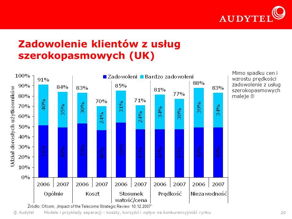 © Audytel Modele i przykłady separacji - koszty, korzyści i wpływ na konkurencyjność rynku 20 Zadowolenie klientów z usług szerokopasmowych (UK) Mimo