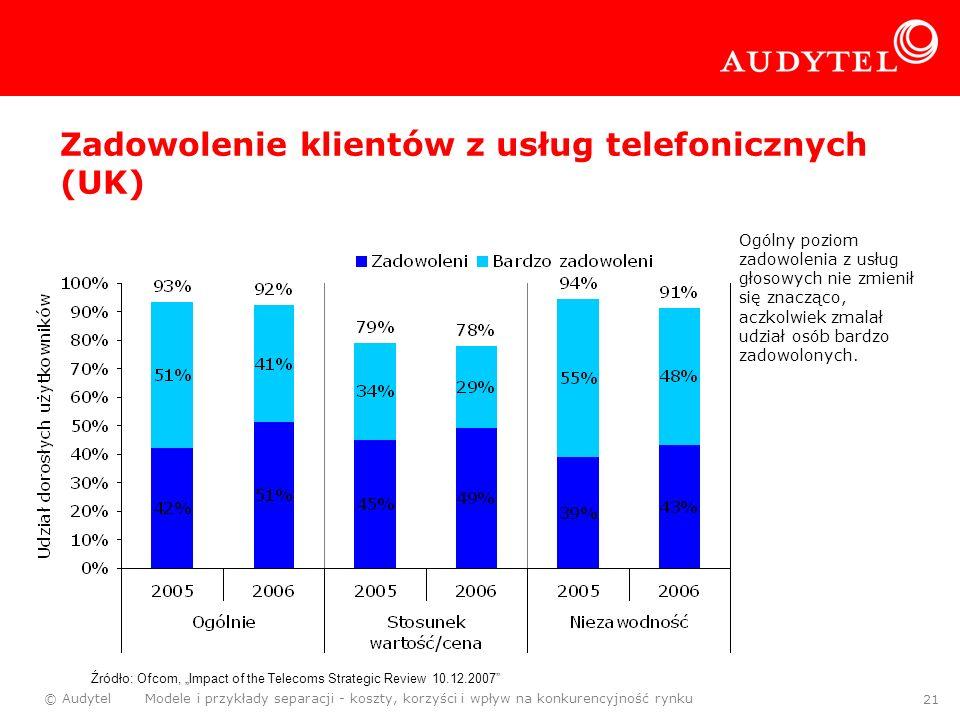 © Audytel Modele i przykłady separacji - koszty, korzyści i wpływ na konkurencyjność rynku 21 Zadowolenie klientów z usług telefonicznych (UK) Ogólny