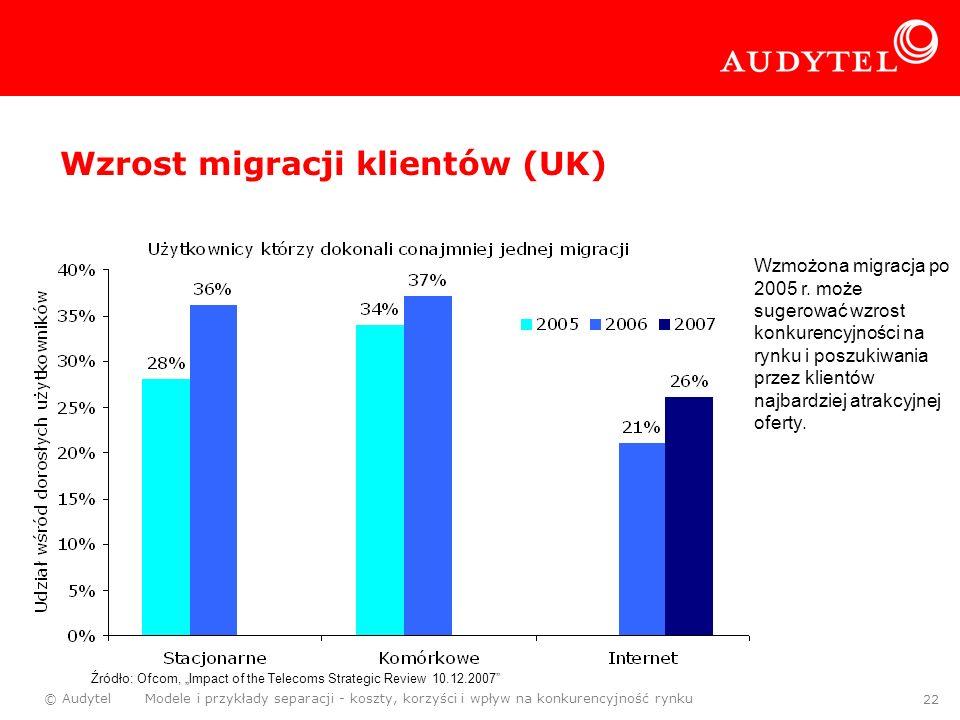 © Audytel Modele i przykłady separacji - koszty, korzyści i wpływ na konkurencyjność rynku 22 Wzrost migracji klientów (UK) Wzmożona migracja po 2005