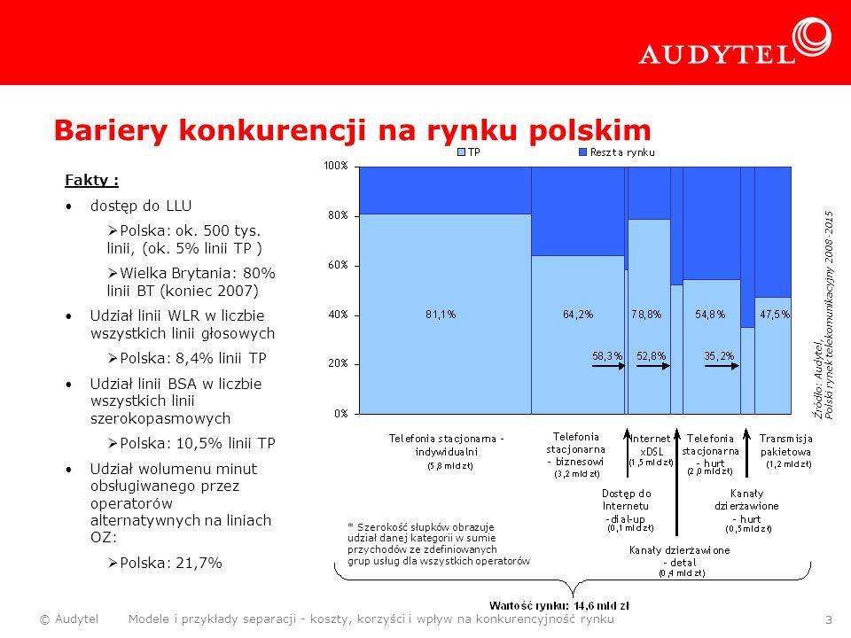 © Audytel Modele i przykłady separacji - koszty, korzyści i wpływ na konkurencyjność rynku 3 Źródło: Audytel, Polski rynek telekomunikacyjny 2008-2015