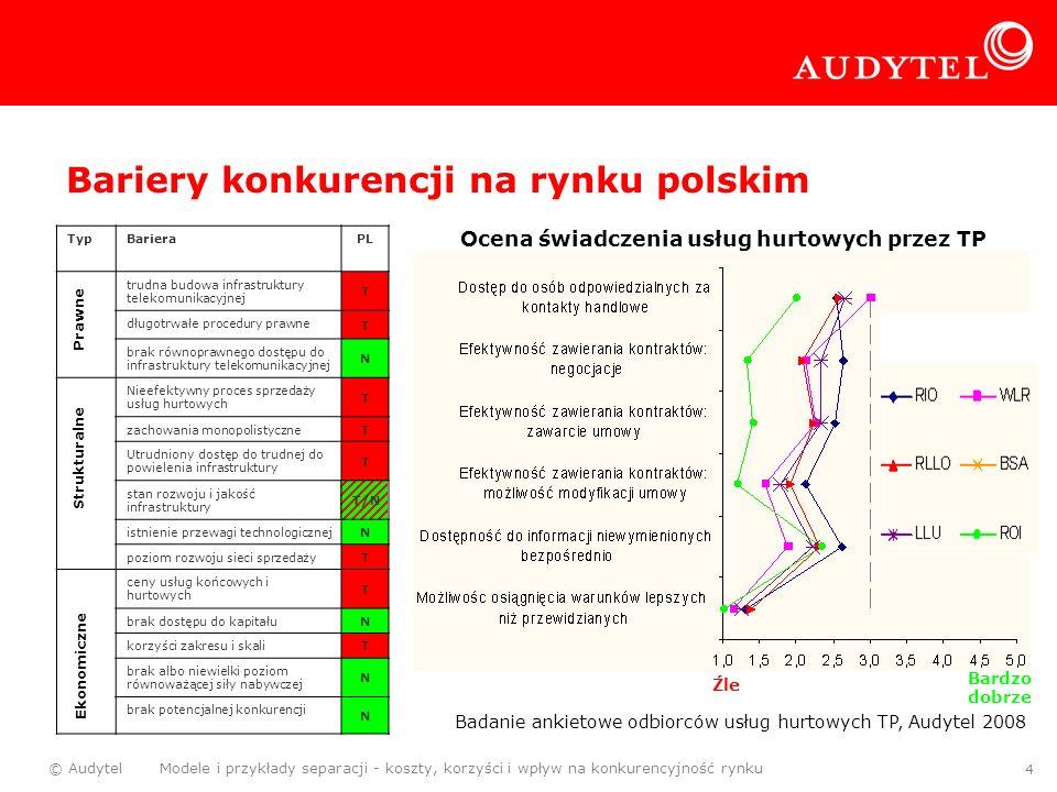 © Audytel Modele i przykłady separacji - koszty, korzyści i wpływ na konkurencyjność rynku 4 Badanie ankietowe odbiorców usług hurtowych TP, Audytel 2