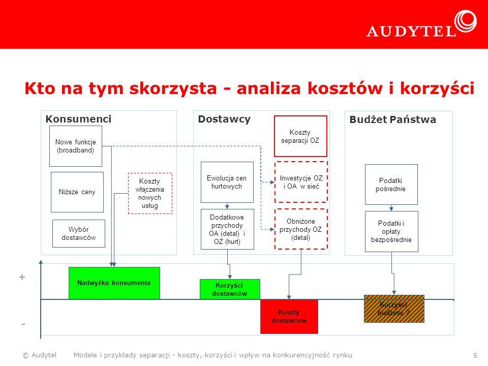 © Audytel Modele i przykłady separacji - koszty, korzyści i wpływ na konkurencyjność rynku 5 Kto na tym skorzysta - analiza kosztów i korzyści Dostawc