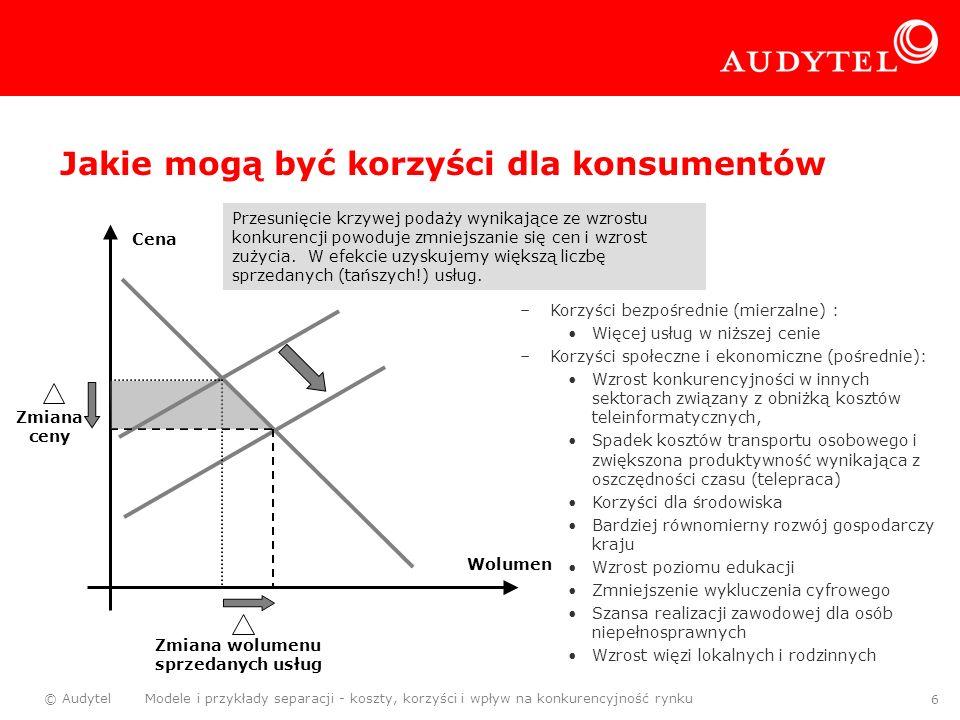 © Audytel Modele i przykłady separacji - koszty, korzyści i wpływ na konkurencyjność rynku 6 Wolumen Cena Przesunięcie krzywej podaży wynikające ze wz