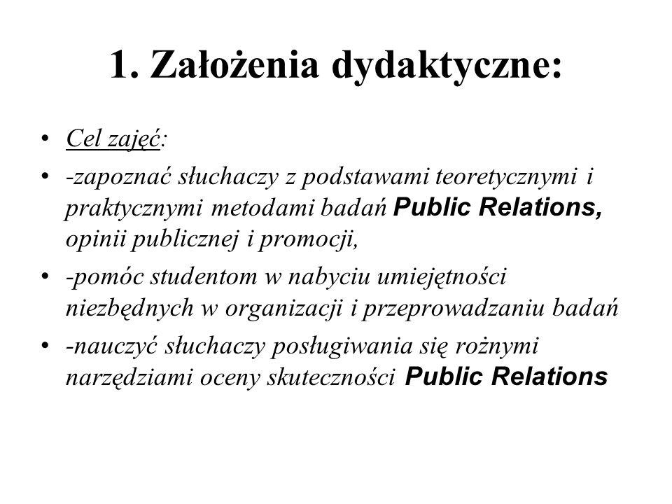 1. Założenia dydaktyczne: Cel zajęć: -zapoznać słuchaczy z podstawami teoretycznymi i praktycznymi metodami badań Public Relations, opinii publicznej