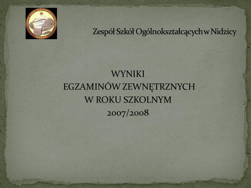 WYNIKI EGZAMINÓW ZEWNĘTRZNYCH W ROKU SZKOLNYM 2007/2008