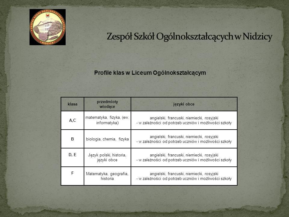 Profile klas w Liceum Ogólnokształcącym klasa przedmioty wiodące języki obce A,C matematyka, fizyka, (ew. informatyka ) angielski, francuski, niemieck