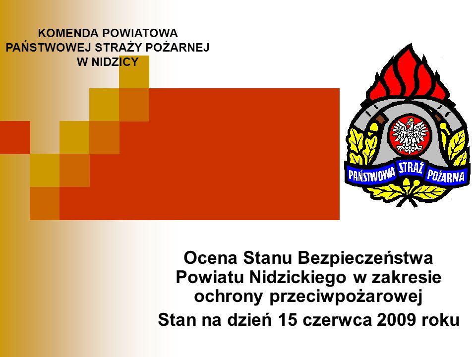 Zestawienie porównawcze ilości pożarów powstałych w pierwszym półroczu 2009 roku (do 15 czerwca 2009 r.) wg gmin powiatu nidzickiego GMINA Ilość pożarów Tendencja[%] 2008/2009 (+) - wzrost (-) – spadek ½ 2007½ 2008½ 2009Ilość m.i gm.