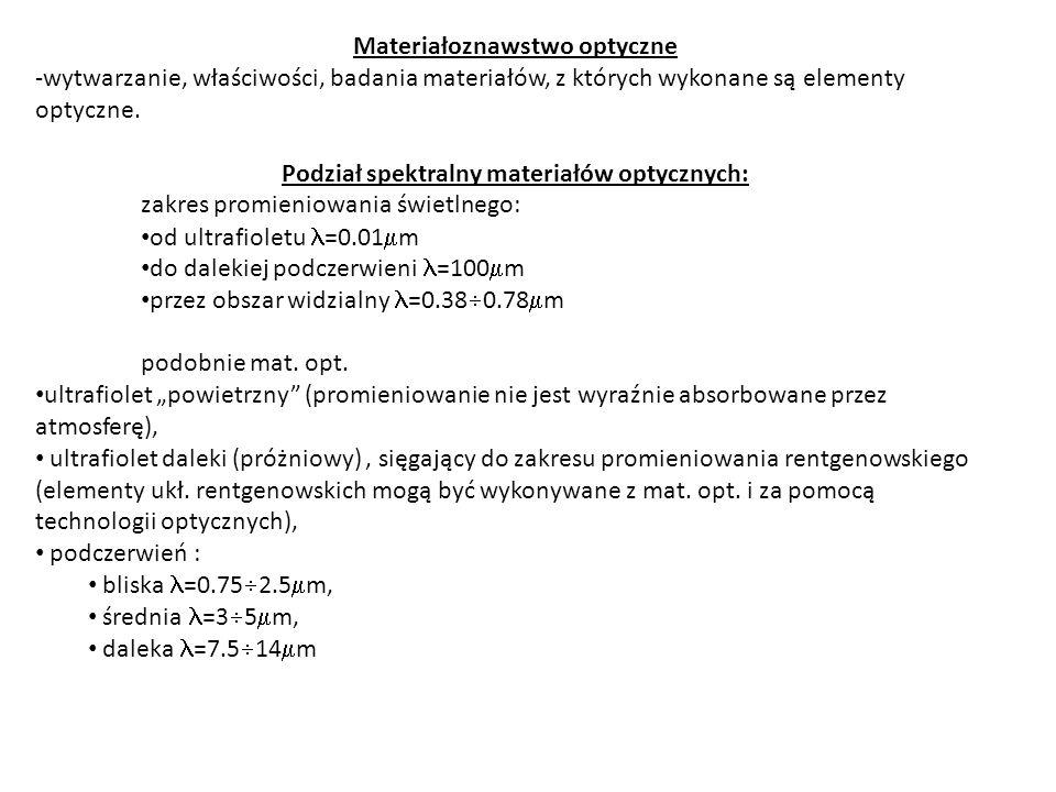 Podział strukturalny szkła ( mat.