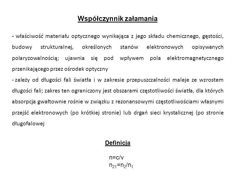 Współczynnik załamania - właściwość materiału optycznego wynikająca z jego składu chemicznego, gęstości, budowy strukturalnej, określonych stanów elek