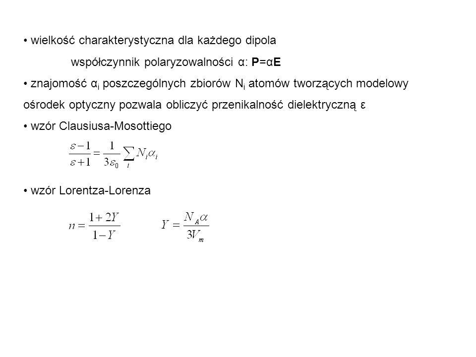 Dyspersja współczynnika załamania Model Lorentza-Lorenza częstotliwość światła ν a częstotliwość ν 0 drgań własnych elektronów wzór Sellmeyera dla N oscylatorów w jednostce objętości drgających z jedną częstotliwością (tylko dla ośrodków przezroczystych, dielektrycznych, nieabsorpcyjnych)