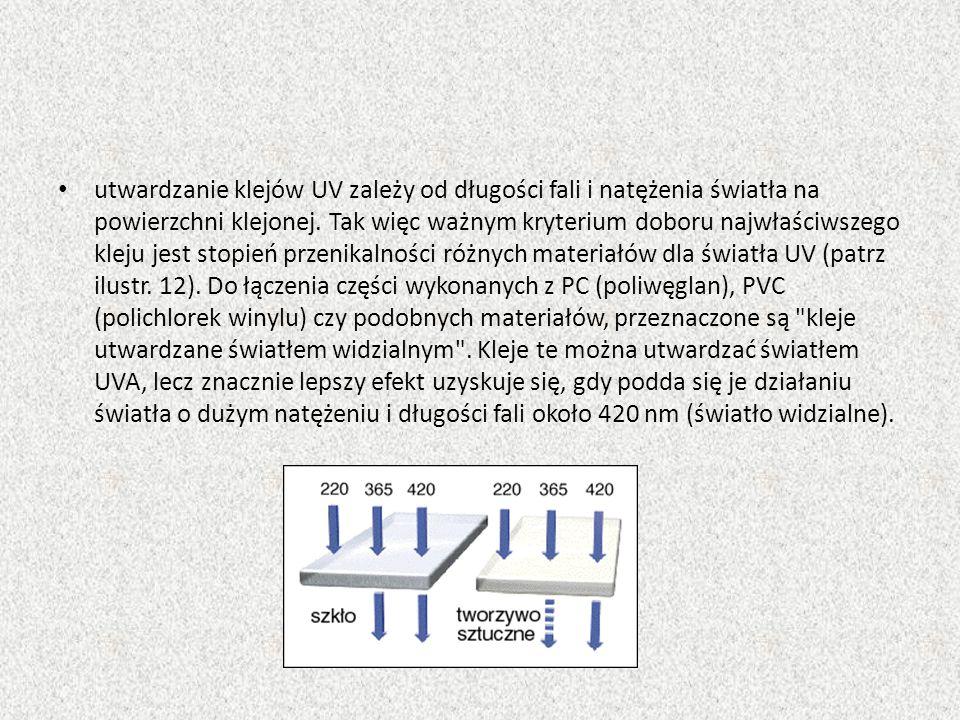 utwardzanie klejów UV zależy od długości fali i natężenia światła na powierzchni klejonej. Tak więc ważnym kryterium doboru najwłaściwszego kleju jest