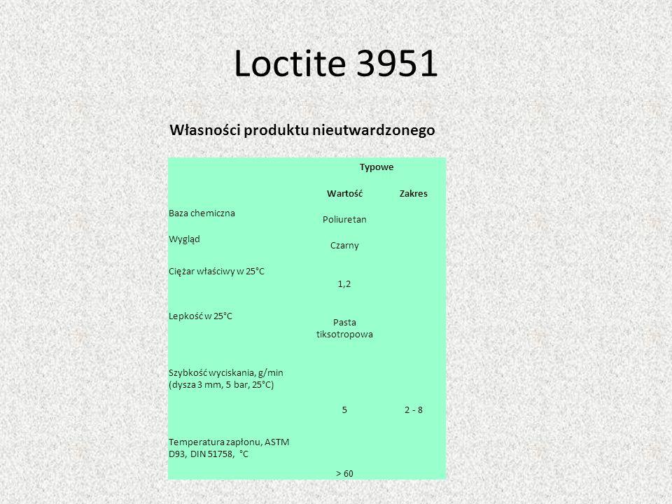 Loctite 3951 Typowe WartośćZakres Baza chemiczna Poliuretan Wygląd Czarny Ciężar właściwy w 25°C 1,2 Lepkość w 25°C Pasta tiksotropowa Szybkość wycisk