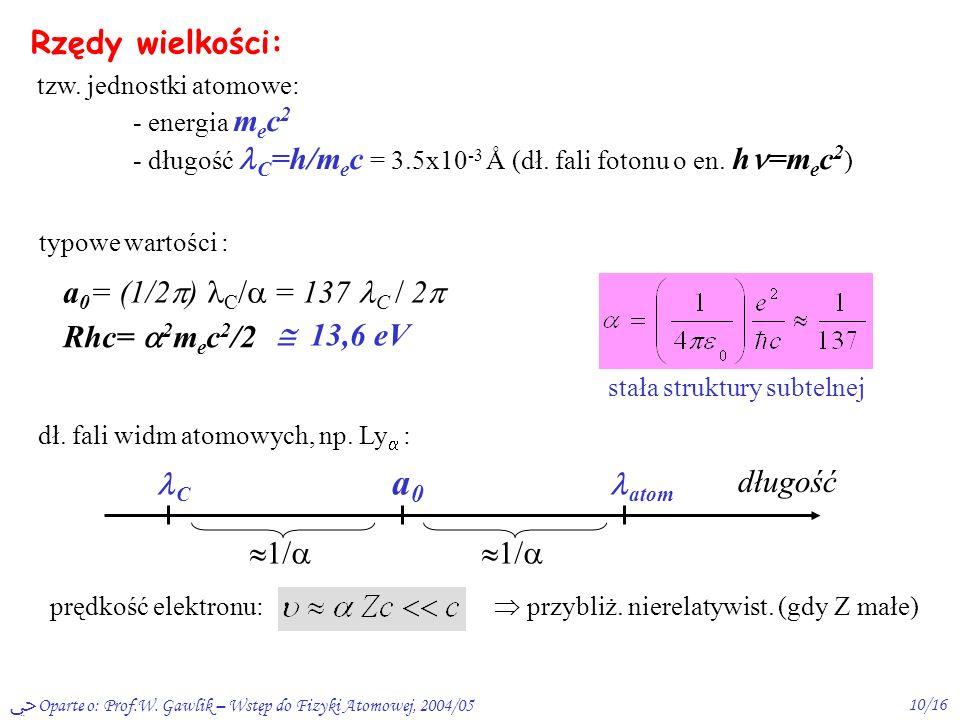 Oparte o: Prof.W. Gawlik – Wstęp do Fizyki Atomowej, 2004/059/16 Powłoki wewnętrzne