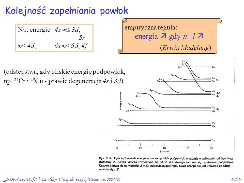 Oparte o: Prof.W. Gawlik – Wstęp do Fizyki Atomowej, 2004/0515/16 Przybliżenie pola centralnego – poz. energetyczne (odstępstwa, gdy bliskie energie p