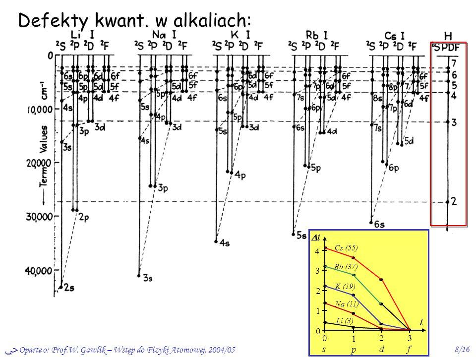 Oparte o: Prof.W. Gawlik – Wstęp do Fizyki Atomowej, 2004/057/16 Podsumowanie: 3 l. kwantowe o ważnej interpretacji fiz. pełna charakterystyka układu